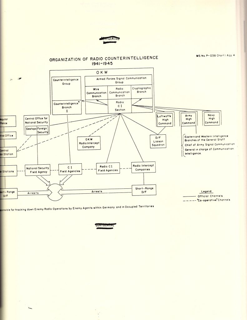 Wiring Harness Diagram The Car Audio Chronicles Aftermarket Radio